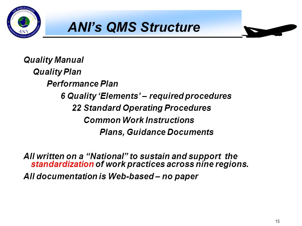 15 ANI's QMS Structure Quality Manual Quality Plan Performance Plan 6 Quality 'Elements' – required procedures 22 Standard Operating Procedures Common