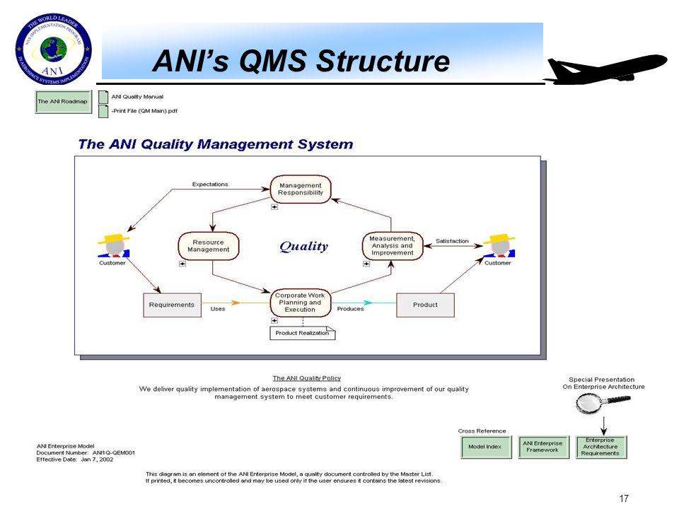 17 ANI's QMS Structure