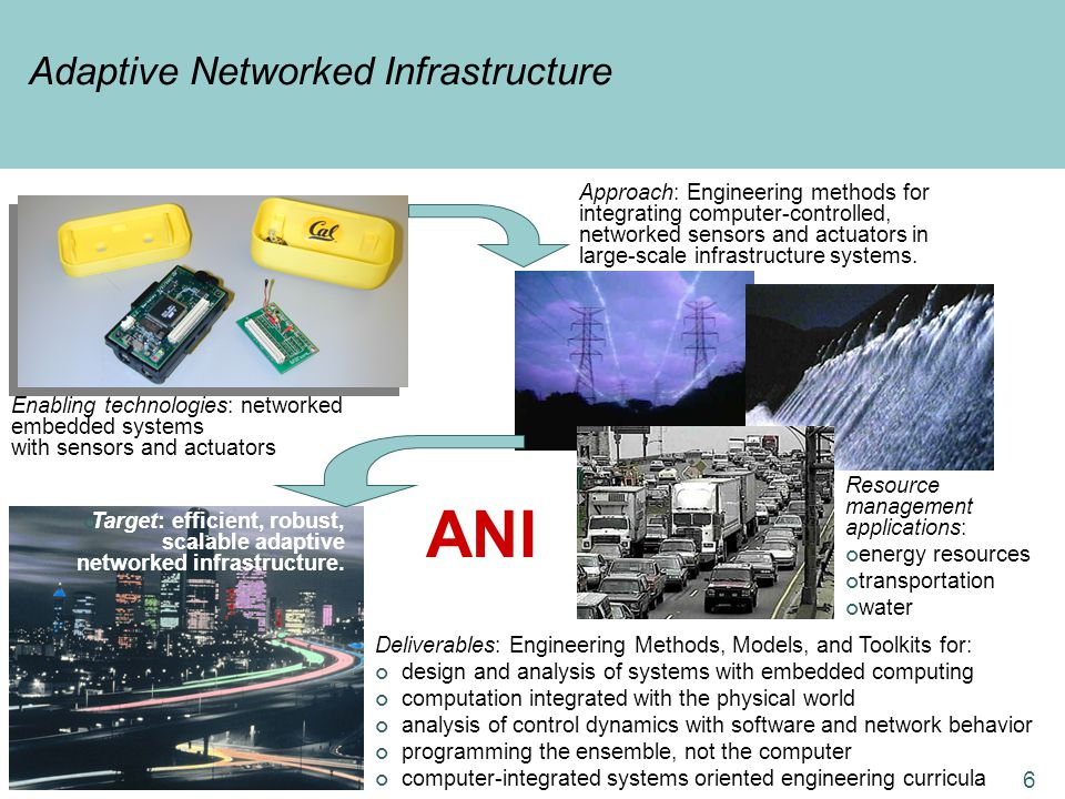 Lee, Berkeley 6 Adaptive Networked Infrastructure Enabling technologies: networked embedded systems with sensors and actuators Deliverables: Engineeri
