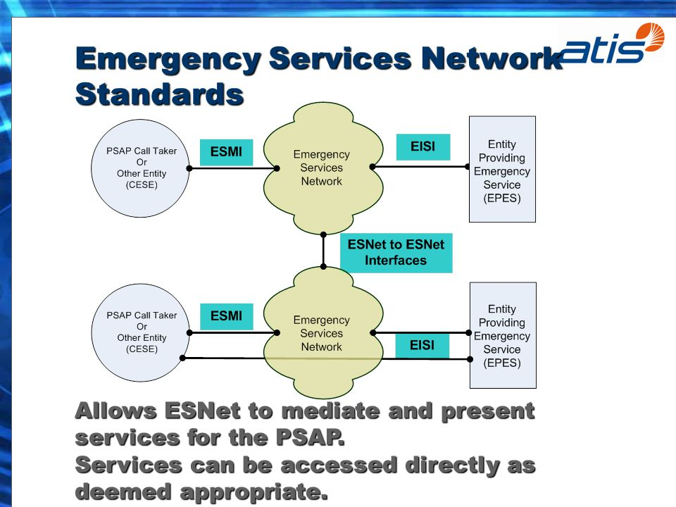 Emergency Services Network Standards Allows ESNet to mediate and present services for the PSAP.