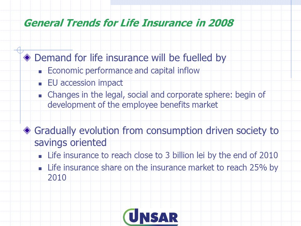 General Trends for Life Insurance in 2008 Demand for life insurance will be fuelled by Economic performance and capital inflow EU accession impact Changes in the legal, social and corporate sphere: begin of development of the employee benefits market Gradually evolution from consumption driven society to savings oriented Life insurance to reach close to 3 billion lei by the end of 2010 Life insurance share on the insurance market to reach 25% by 2010