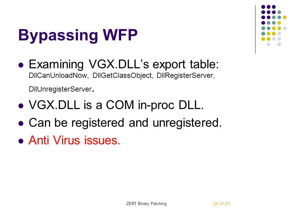 ZERT Binary Patching Bypassing WFP Examining VGX.DLL's export table: DllCanUnloadNow, DllGetClassObject, DllRegisterServer, DllUnregisterServer. VGX.D