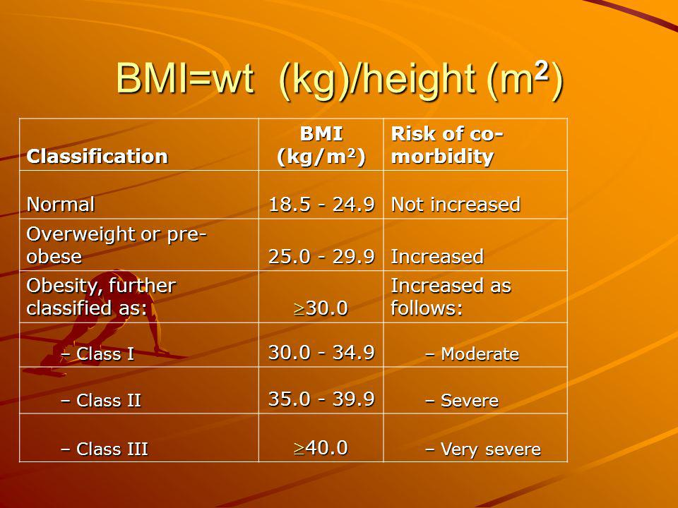 BMI=wt (kg)/height (m 2 ) Classification BMI (kg/m 2 ) Risk of co- morbidity Normal 18.5 - 24.9 Not increased Overweight or pre- obese 25.0 - 29.9 Inc