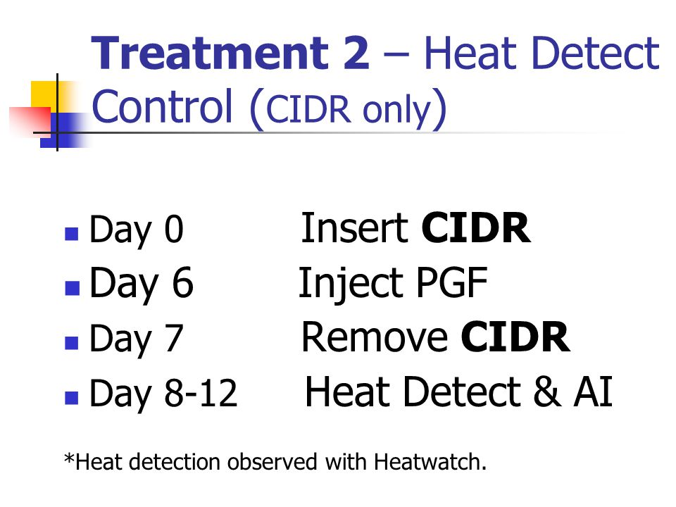 Treatment 2 – Heat Detect Control ( CIDR only ) Day 0 Insert CIDR Day 6 Inject PGF Day 7 Remove CIDR Day 8-12 Heat Detect & AI *Heat detection observed with Heatwatch.