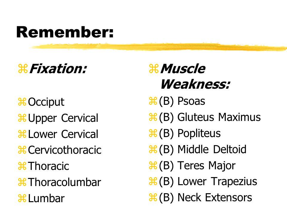 Remember: zFixation: zOcciput zUpper Cervical zLower Cervical zCervicothoracic zThoracic zThoracolumbar zLumbar z Muscle Weakness: z (B) Psoas z (B) Gluteus Maximus z (B) Popliteus z (B) Middle Deltoid z (B) Teres Major z (B) Lower Trapezius z (B) Neck Extensors xAND...