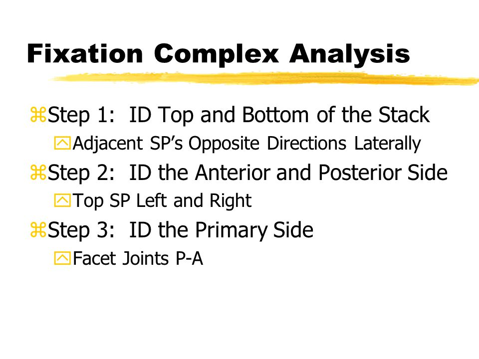 Fixation Complex Analysis zStep 1: ID Top and Bottom of the Stack yAdjacent SP's Opposite Directions Laterally zStep 2: ID the Anterior and Posterior Side yTop SP Left and Right zStep 3: ID the Primary Side yFacet Joints P-A