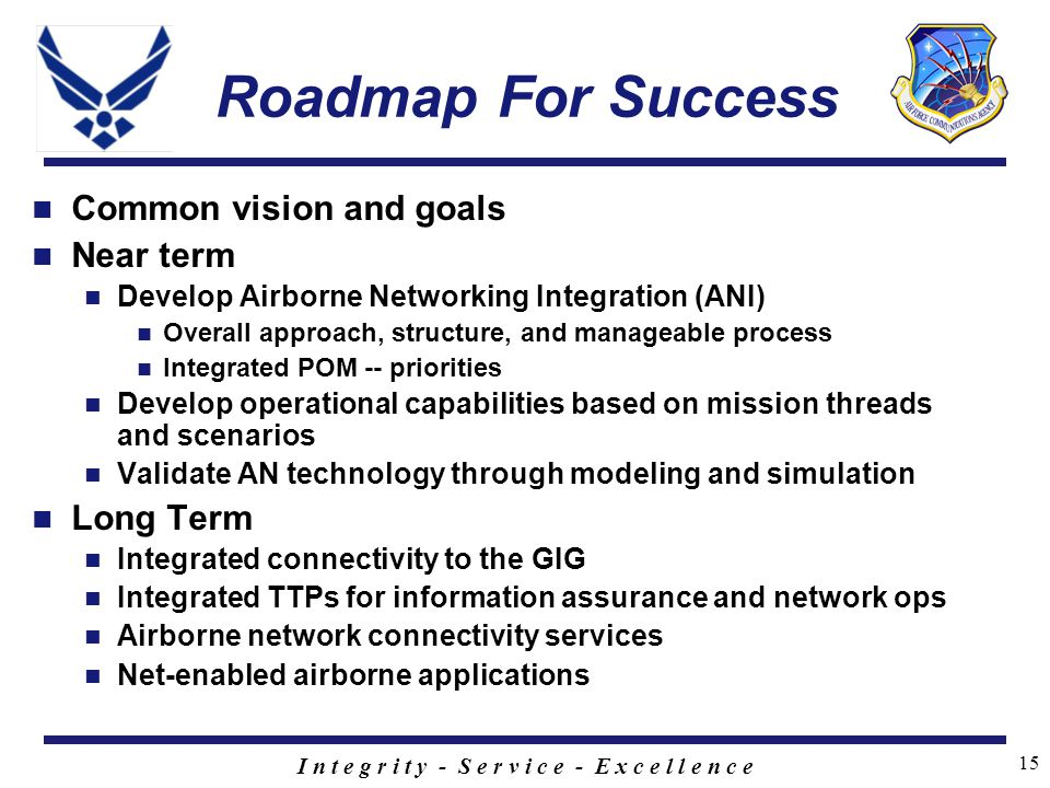 I n t e g r i t y - S e r v i c e - E x c e l l e n c e 15 Roadmap For Success Common vision and goals Near term Develop Airborne Networking Integration (ANI) Overall approach, structure, and manageable process Integrated POM -- priorities Develop operational capabilities based on mission threads and scenarios Validate AN technology through modeling and simulation Long Term Integrated connectivity to the GIG Integrated TTPs for information assurance and network ops Airborne network connectivity services Net-enabled airborne applications