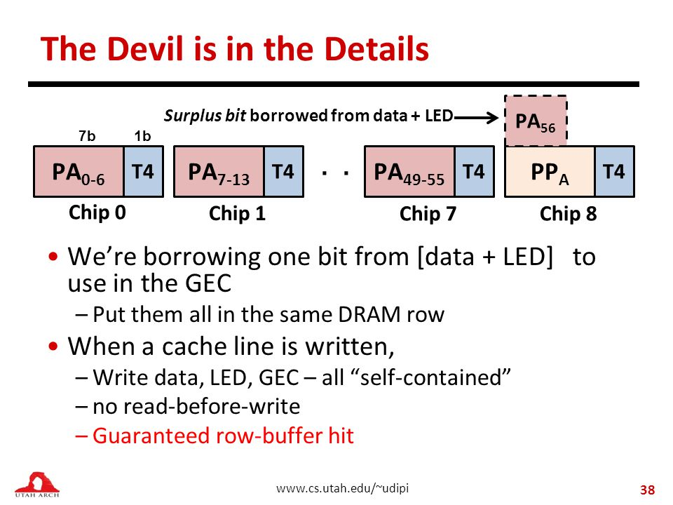 www.cs.utah.edu/~udipi The Devil is in the Details We're borrowing one bit from [data + LED] to use in the GEC –Put them all in the same DRAM row When a cache line is written, –Write data, LED, GEC – all self-contained –no read-before-write –Guaranteed row-buffer hit 38 7b 1b 1b PA 0-6 PA 7-13 PA 49-55 PP A.