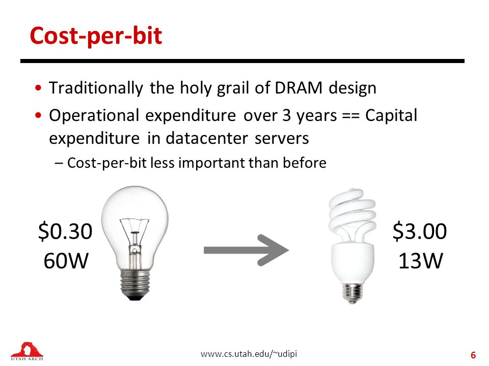 www.cs.utah.edu/~udipi Cost-per-bit Traditionally the holy grail of DRAM design Operational expenditure over 3 years == Capital expenditure in datacenter servers –Cost-per-bit less important than before 6 $3.00 13W $0.30 60W