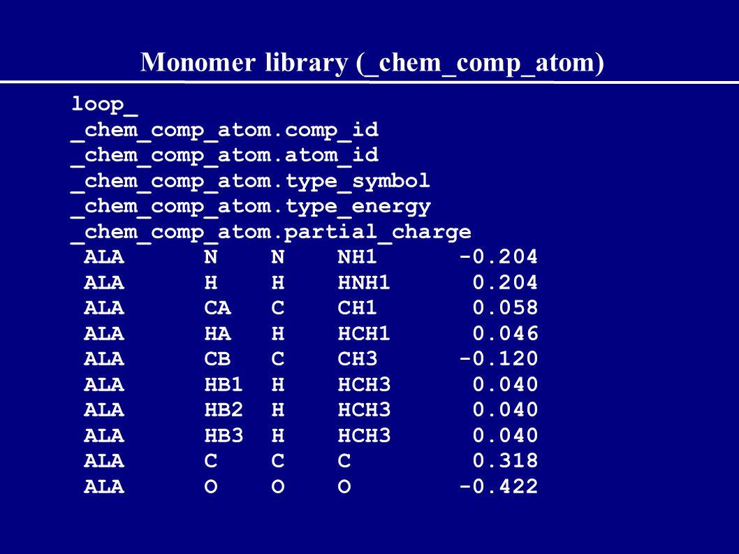 Monomer library (_chem_comp_atom) loop_ _chem_comp_atom.comp_id _chem_comp_atom.atom_id _chem_comp_atom.type_symbol _chem_comp_atom.type_energy _chem_comp_atom.partial_charge ALA N N NH1 -0.204 ALA H H HNH1 0.204 ALA CA C CH1 0.058 ALA HA H HCH1 0.046 ALA CB C CH3 -0.120 ALA HB1 H HCH3 0.040 ALA HB2 H HCH3 0.040 ALA HB3 H HCH3 0.040 ALA C C C 0.318 ALA O O O -0.422