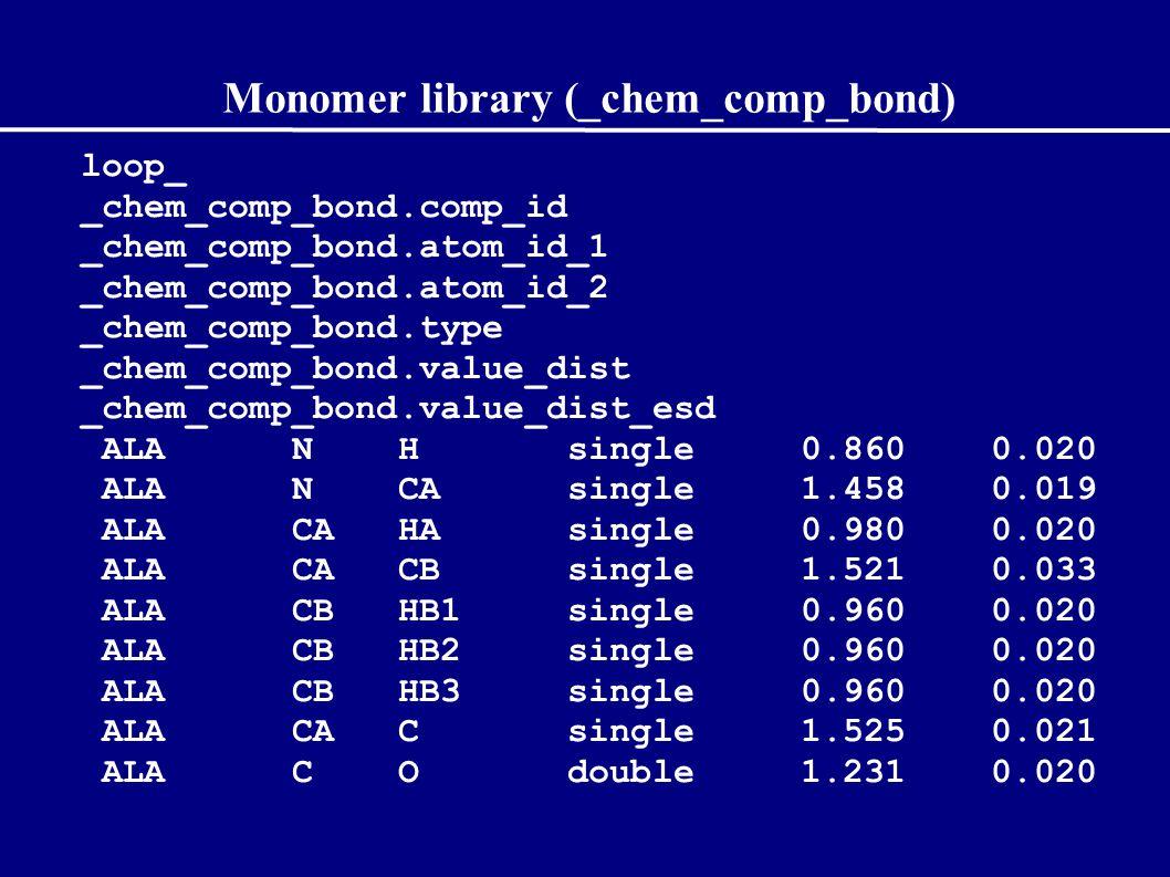 Monomer library (_chem_comp_bond) loop_ _chem_comp_bond.comp_id _chem_comp_bond.atom_id_1 _chem_comp_bond.atom_id_2 _chem_comp_bond.type _chem_comp_bond.value_dist _chem_comp_bond.value_dist_esd ALA N H single 0.860 0.020 ALA N CA single 1.458 0.019 ALA CA HA single 0.980 0.020 ALA CA CB single 1.521 0.033 ALA CB HB1 single 0.960 0.020 ALA CB HB2 single 0.960 0.020 ALA CB HB3 single 0.960 0.020 ALA CA C single 1.525 0.021 ALA C O double 1.231 0.020