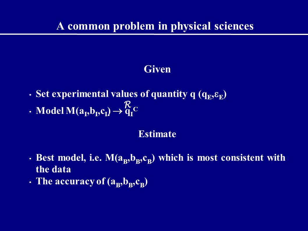 A common problem in physical sciences Given Set experimental values of quantity q (q E,  E ) Model M(a I,b I,c I )   q I C Estimate Best model, i.e.