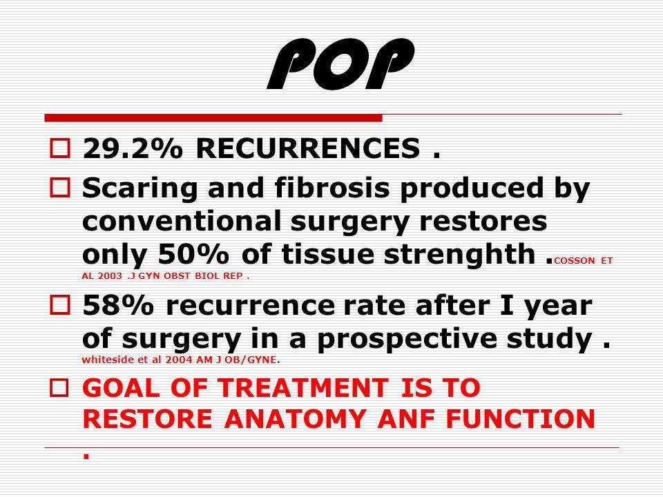 POP  29.2% RECURRENCES.