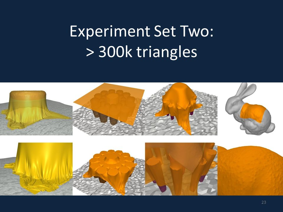 Experiment Set Two: > 300k triangles 23