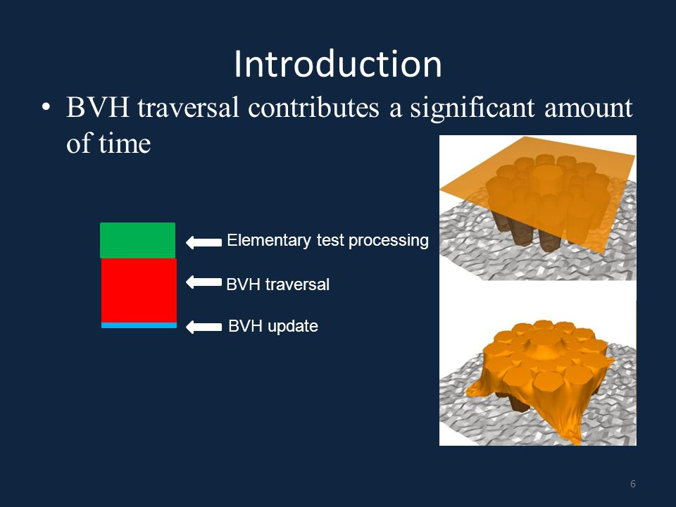 Introduction BVH traversal contributes a significant amount of time 6 Elementary test processing BVH traversal BVH update