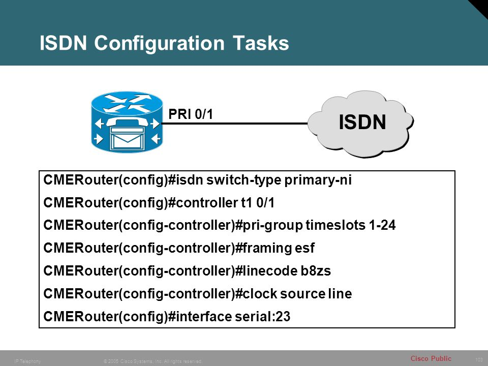 103 © 2005 Cisco Systems, Inc. All rights reserved. Cisco Public IP Telephony ISDN Configuration Tasks ISDN PRI 0/1 CMERouter(config)#isdn switch-type