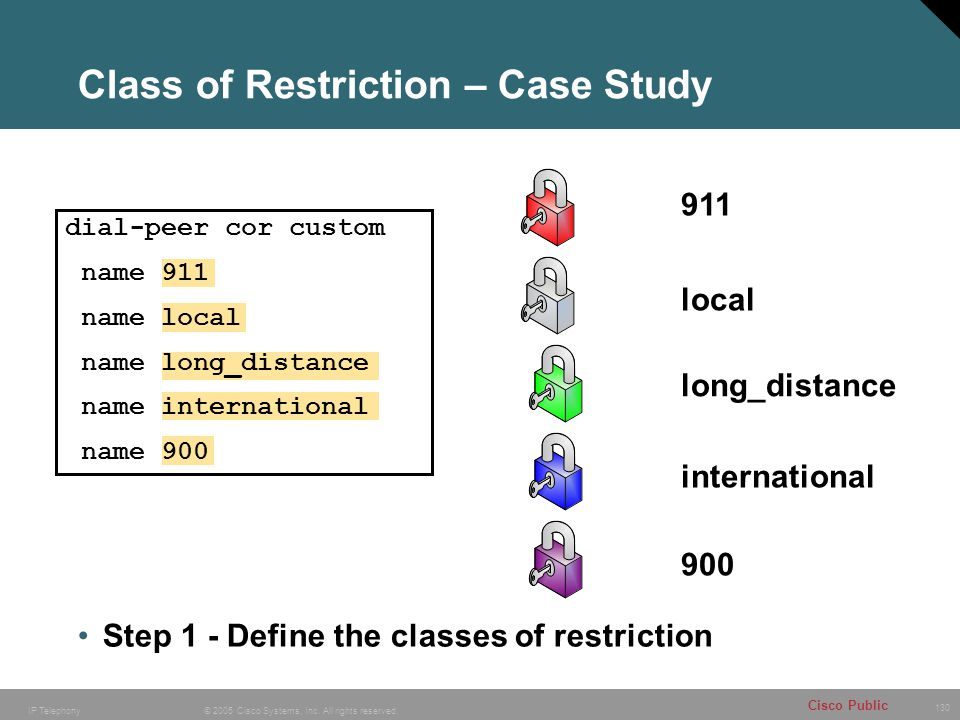 130 © 2005 Cisco Systems, Inc. All rights reserved. Cisco Public IP Telephony Class of Restriction – Case Study dial-peer cor custom name 911 name loc