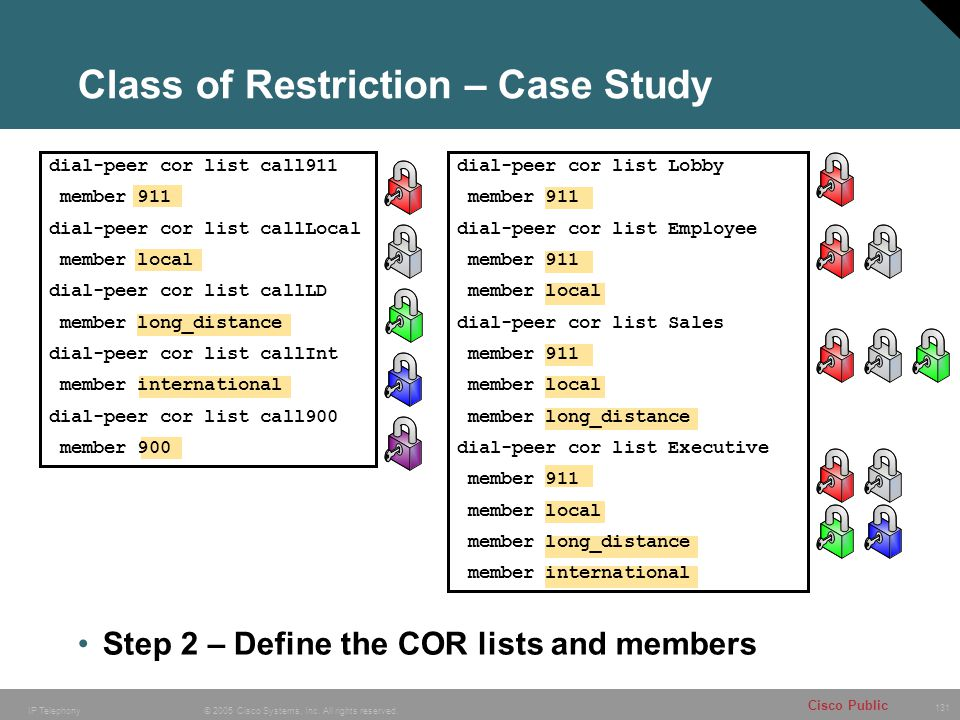 131 © 2005 Cisco Systems, Inc. All rights reserved. Cisco Public IP Telephony Class of Restriction – Case Study dial-peer cor list call911 member 911