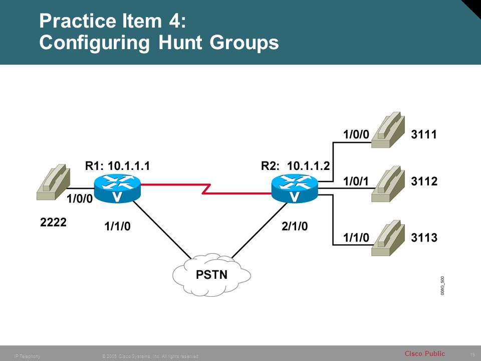 19 © 2005 Cisco Systems, Inc. All rights reserved. Cisco Public IP Telephony Practice Item 4: Configuring Hunt Groups