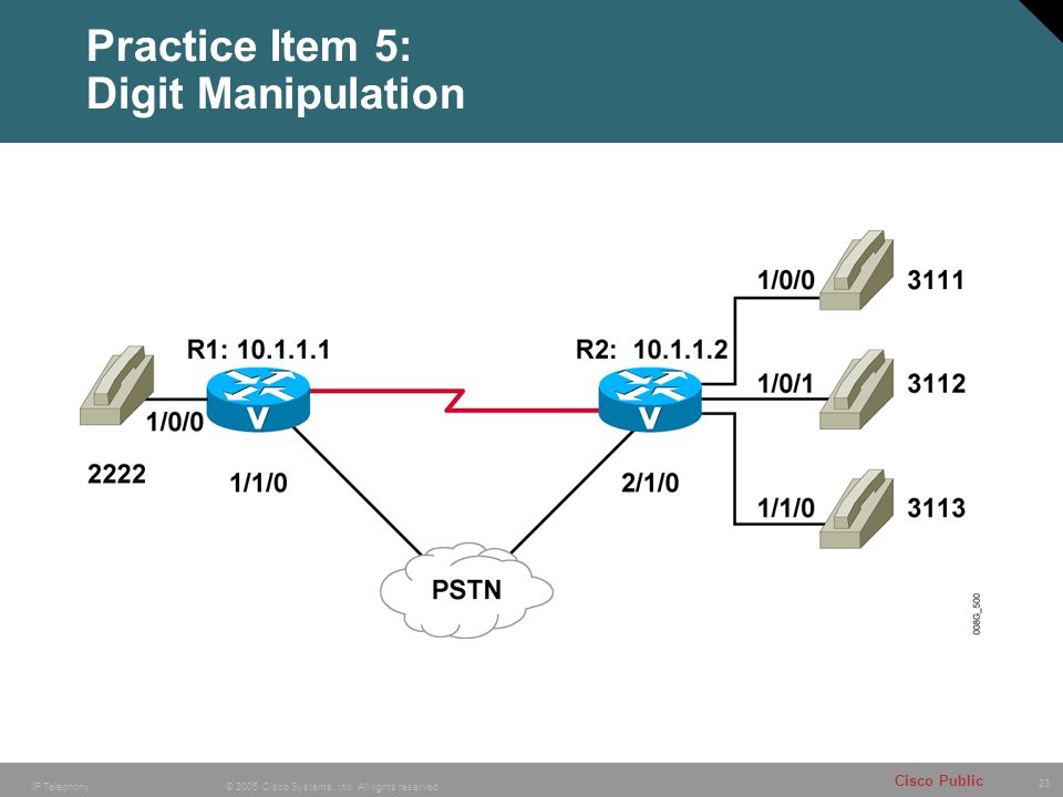 23 © 2005 Cisco Systems, Inc. All rights reserved. Cisco Public IP Telephony Practice Item 5: Digit Manipulation