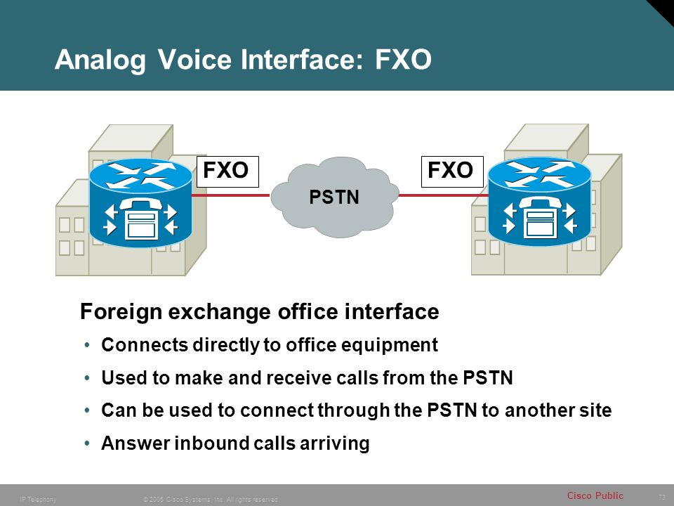 73 © 2005 Cisco Systems, Inc. All rights reserved. Cisco Public IP Telephony Analog Voice Interface: FXO PSTN FXO Connects directly to office equipmen
