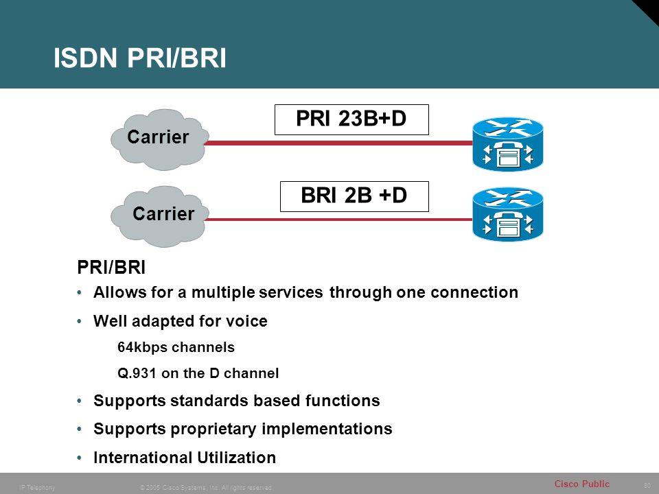 80 © 2005 Cisco Systems, Inc. All rights reserved. Cisco Public IP Telephony ISDN PRI/BRI PRI/BRI PRI 23B+D BRI 2B +D Carrier Allows for a multiple se