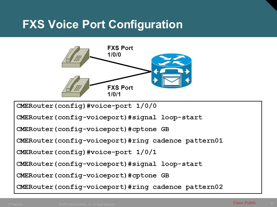 83 © 2005 Cisco Systems, Inc. All rights reserved. Cisco Public IP Telephony FXS Voice Port Configuration CMERouter(config)#voice-port 1/0/0 CMERouter