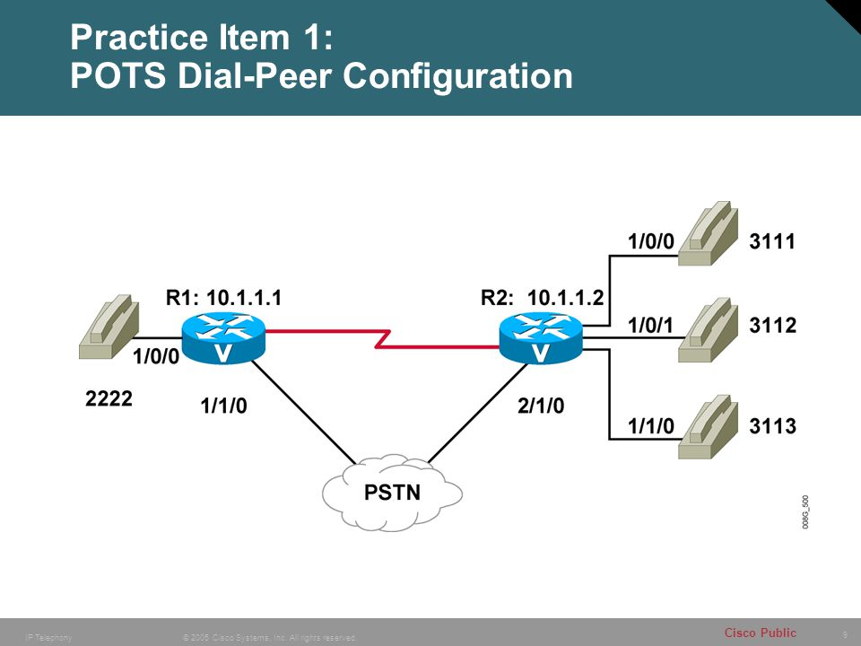 9 © 2005 Cisco Systems, Inc. All rights reserved. Cisco Public IP Telephony Practice Item 1: POTS Dial-Peer Configuration