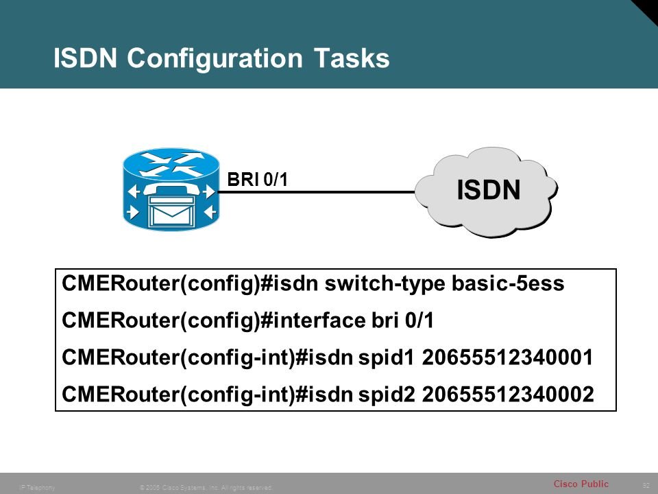 92 © 2005 Cisco Systems, Inc. All rights reserved. Cisco Public IP Telephony ISDN Configuration Tasks ISDN BRI 0/1 CMERouter(config)#isdn switch-type