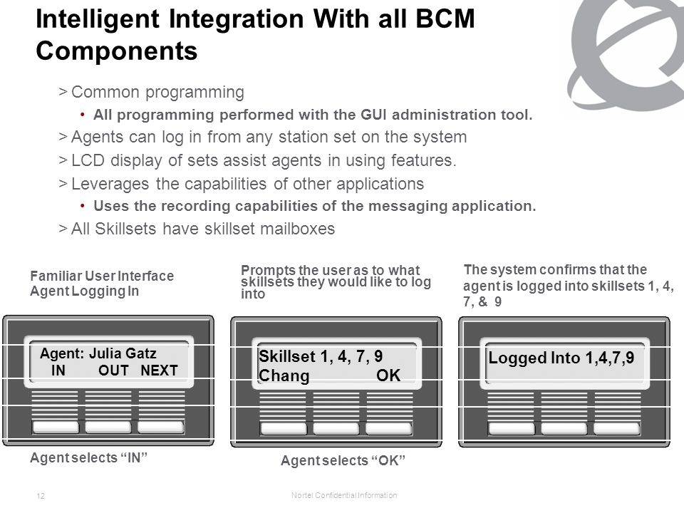 Nortel Confidential Information 12 Prompts the user as to what skillsets they would like to log into Agent selects OK Intelligent Integration With all BCM Components >Common programming All programming performed with the GUI administration tool.