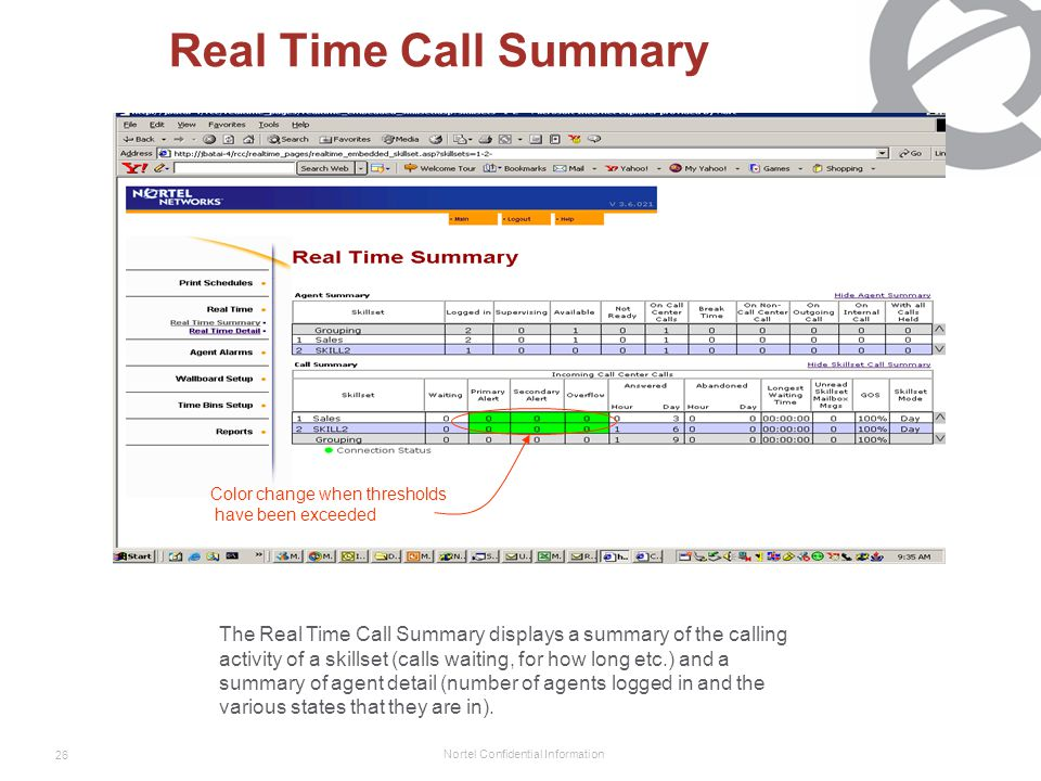 Nortel Confidential Information 26 Real Time Call Summary The Real Time Call Summary displays a summary of the calling activity of a skillset (calls waiting, for how long etc.) and a summary of agent detail (number of agents logged in and the various states that they are in).