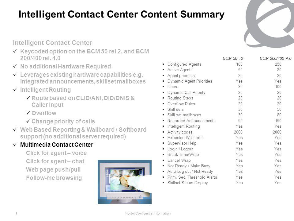 Nortel Confidential Information 29 Intelligent Contact Center