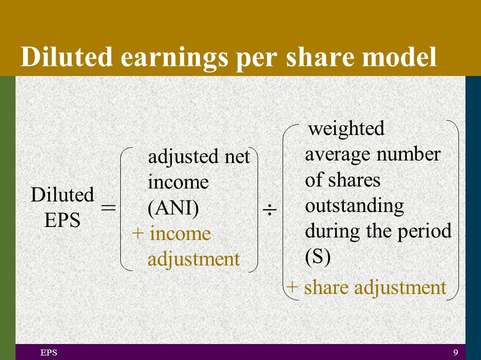 EPS9 Diluted earnings per share model Diluted EPS adjusted net income (ANI) + income adjustment weighted average number of shares outstanding during the period (S) + share adjustment  =