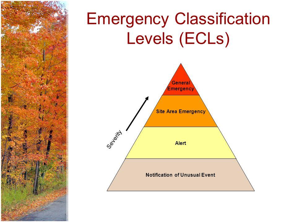 Emergency Classification Levels (ECLs) Severity