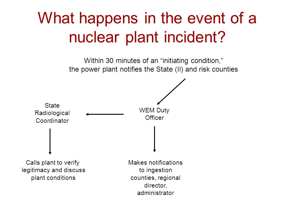 What happens in the event of a nuclear plant incident.