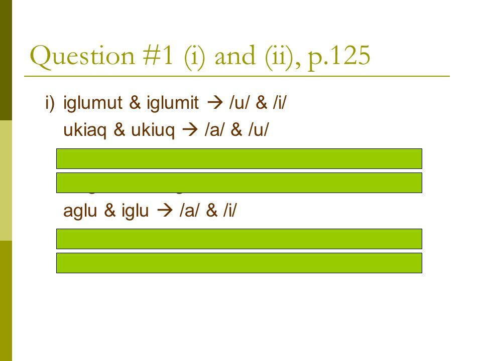 Question #1 (i) and (ii), p.125 i)iglumut & iglumit  /u/ & /i/ ukiaq & ukiuq  /a/ & /u/ aiviq & aivuq  /i/ & /u/ aniguvit & anigavit  /u/ & /a/ ag