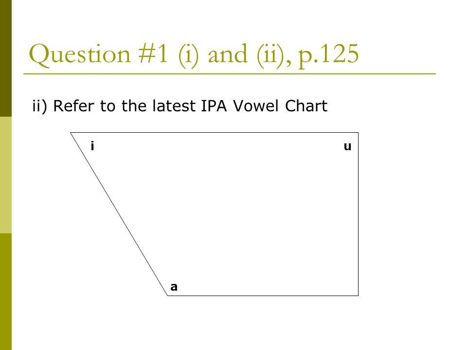 ii) Refer to the latest IPA Vowel Chart Question #1 (i) and (ii), p.125 i a u