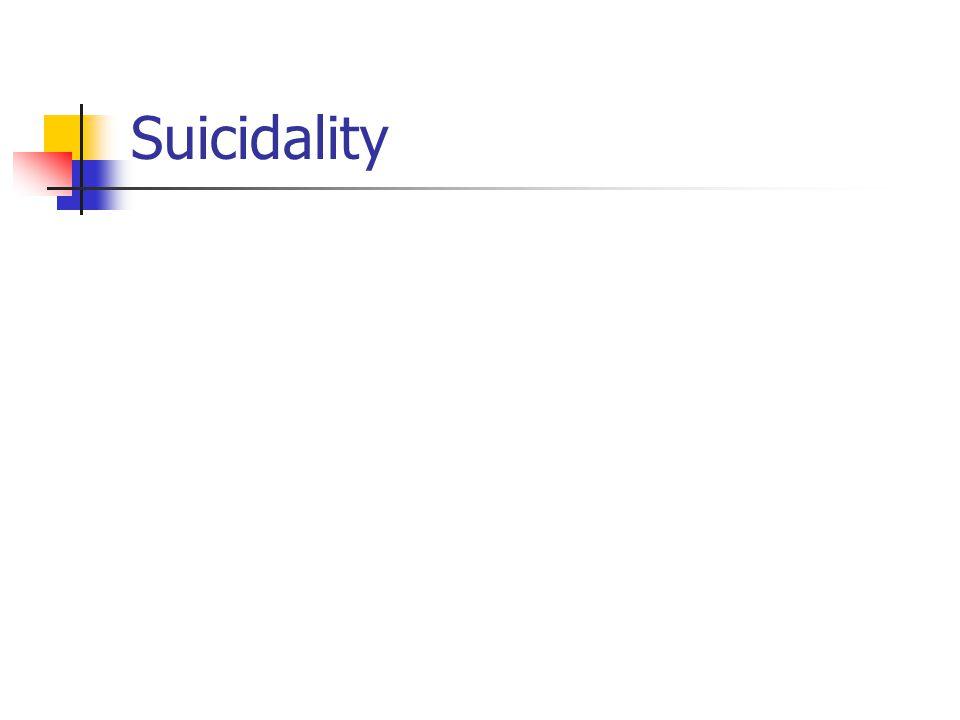 Suicidality