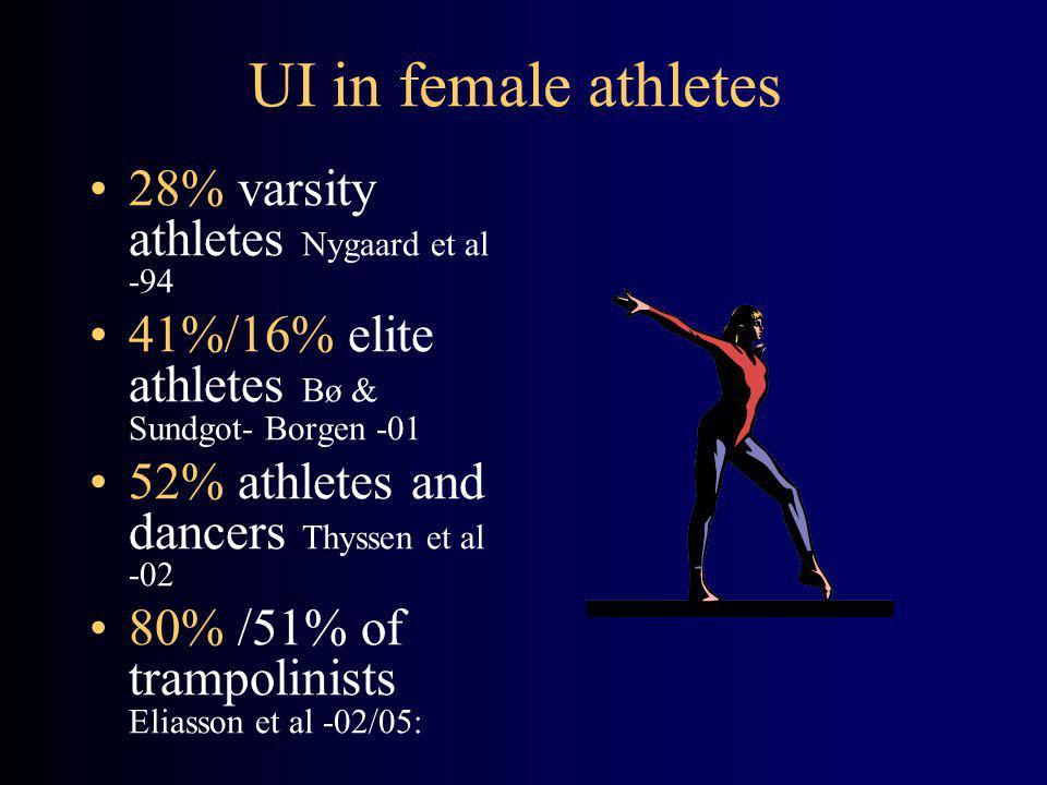 UI in female athletes 28% varsity athletes Nygaard et al -94 41%/16% elite athletes Bø & Sundgot- Borgen -01 52% athletes and dancers Thyssen et al -02 80% /51% of trampolinists Eliasson et al -02/05: