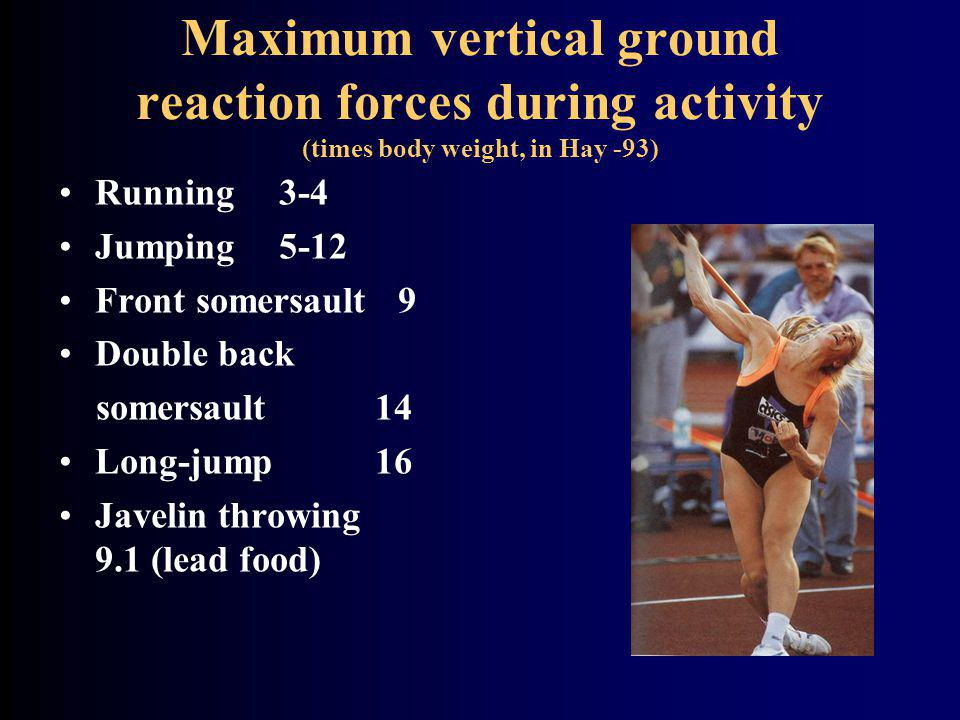 Maximum vertical ground reaction forces during activity (times body weight, in Hay -93) Running 3-4 Jumping 5-12 Front somersault 9 Double back somersault 14 Long-jump 16 Javelin throwing 9.1 (lead food)