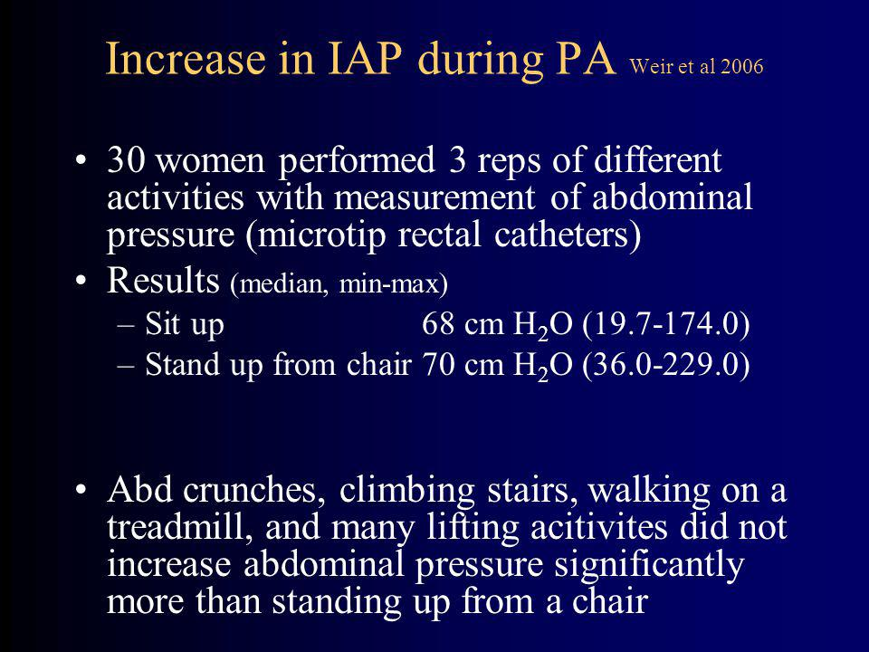 Increase in IAP during PA Weir et al 2006 30 women performed 3 reps of different activities with measurement of abdominal pressure (microtip rectal catheters) Results (median, min-max) –Sit up68 cm H 2 O (19.7-174.0) –Stand up from chair70 cm H 2 O (36.0-229.0) Abd crunches, climbing stairs, walking on a treadmill, and many lifting acitivites did not increase abdominal pressure significantly more than standing up from a chair