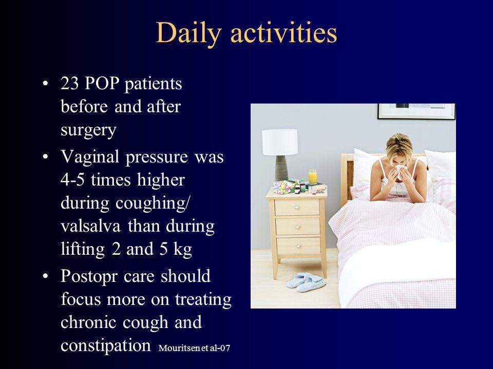 Daily activities 23 POP patients before and after surgery Vaginal pressure was 4-5 times higher during coughing/ valsalva than during lifting 2 and 5 kg Postopr care should focus more on treating chronic cough and constipation Mouritsen et al-07