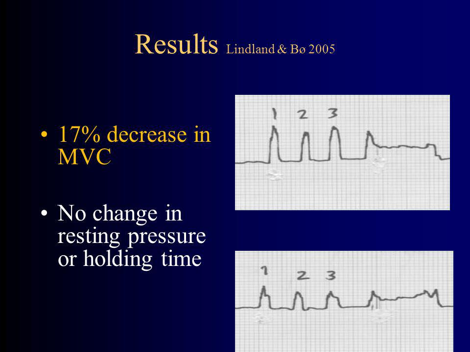 Results Lindland & Bø 2005 17% decrease in MVC No change in resting pressure or holding time
