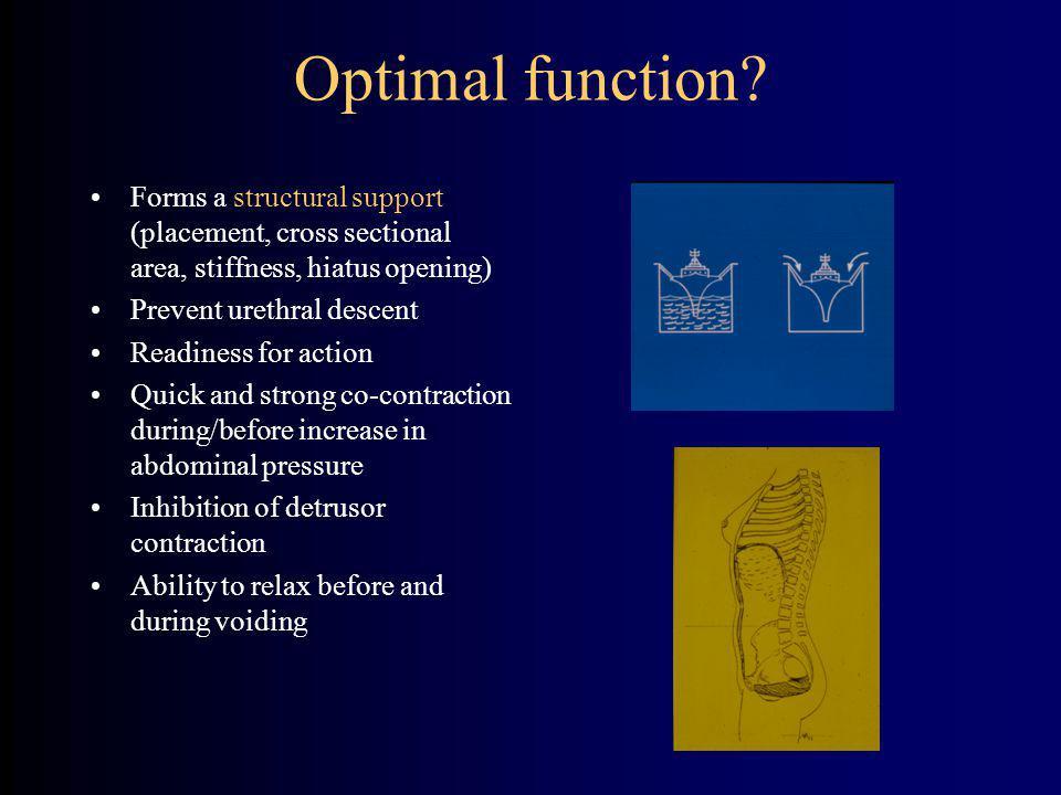 Optimal function.