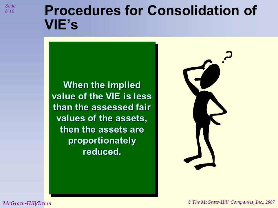 © The McGraw-Hill Companies, Inc., 2007 Slide 6-10 McGraw-Hill/Irwin Procedures for Consolidation of VIE's When the implied value of the VIE is less t