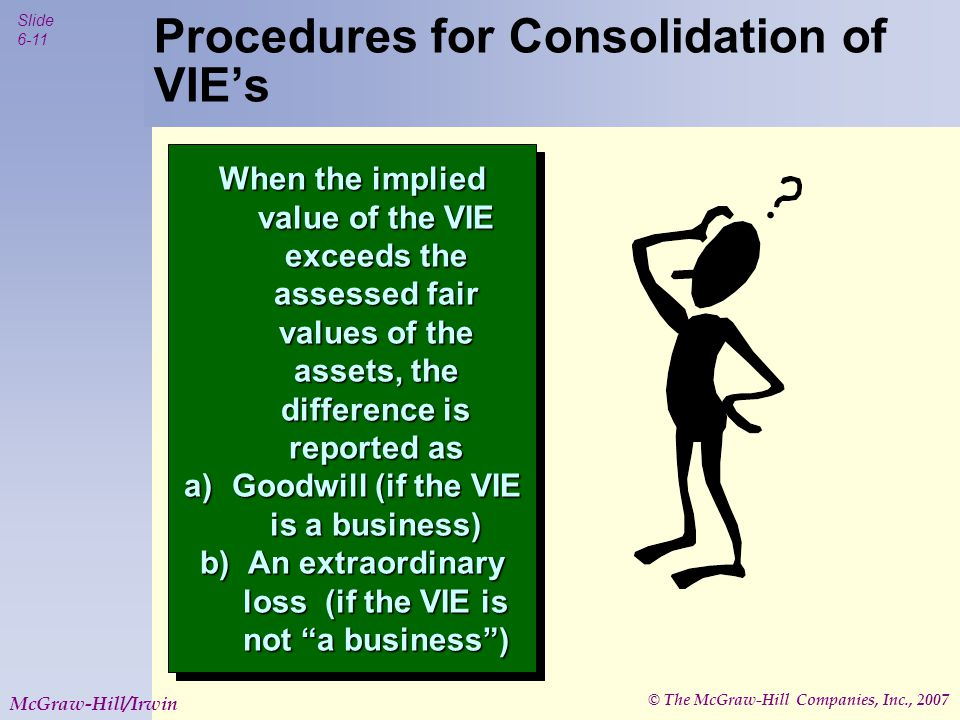 © The McGraw-Hill Companies, Inc., 2007 Slide 6-11 McGraw-Hill/Irwin Procedures for Consolidation of VIE's When the implied value of the VIE exceeds t