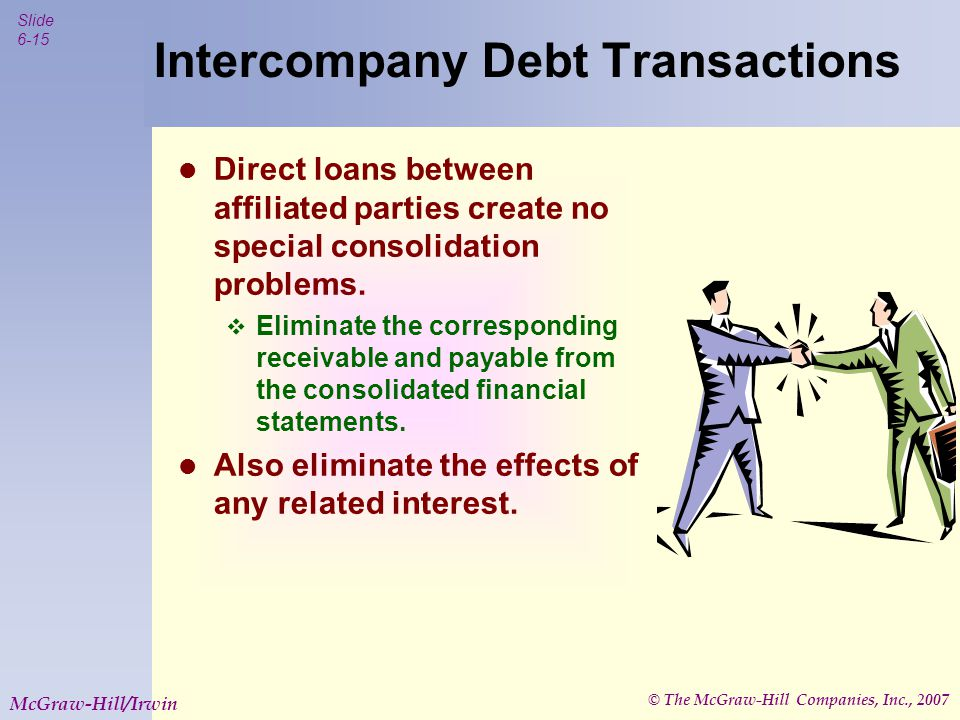 © The McGraw-Hill Companies, Inc., 2007 Slide 6-15 McGraw-Hill/Irwin Intercompany Debt Transactions Direct loans between affiliated parties create no