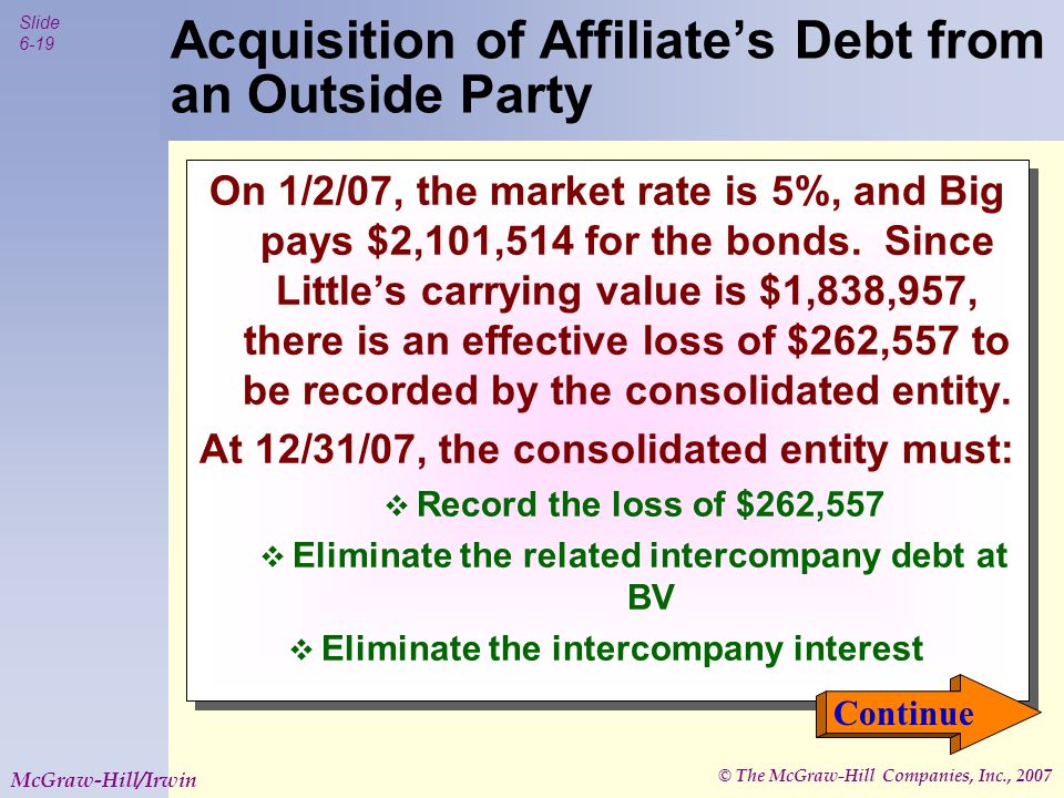 © The McGraw-Hill Companies, Inc., 2007 Slide 6-19 McGraw-Hill/Irwin On 1/2/07, the market rate is 5%, and Big pays $2,101,514 for the bonds. Since Li