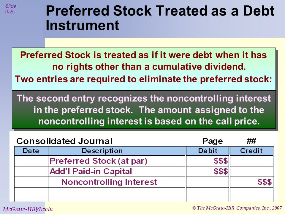 © The McGraw-Hill Companies, Inc., 2007 Slide 6-25 McGraw-Hill/Irwin Preferred Stock Treated as a Debt Instrument Preferred Stock is treated as if it