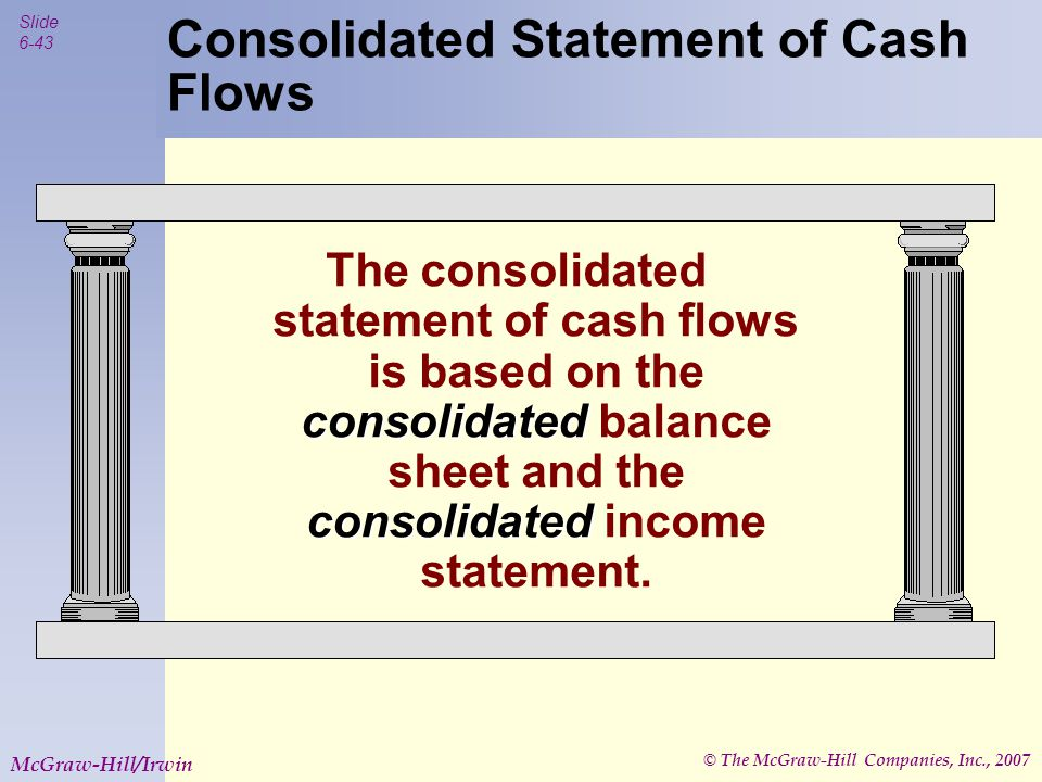 © The McGraw-Hill Companies, Inc., 2007 Slide 6-43 McGraw-Hill/Irwin Consolidated Statement of Cash Flows consolidated consolidated The consolidated s
